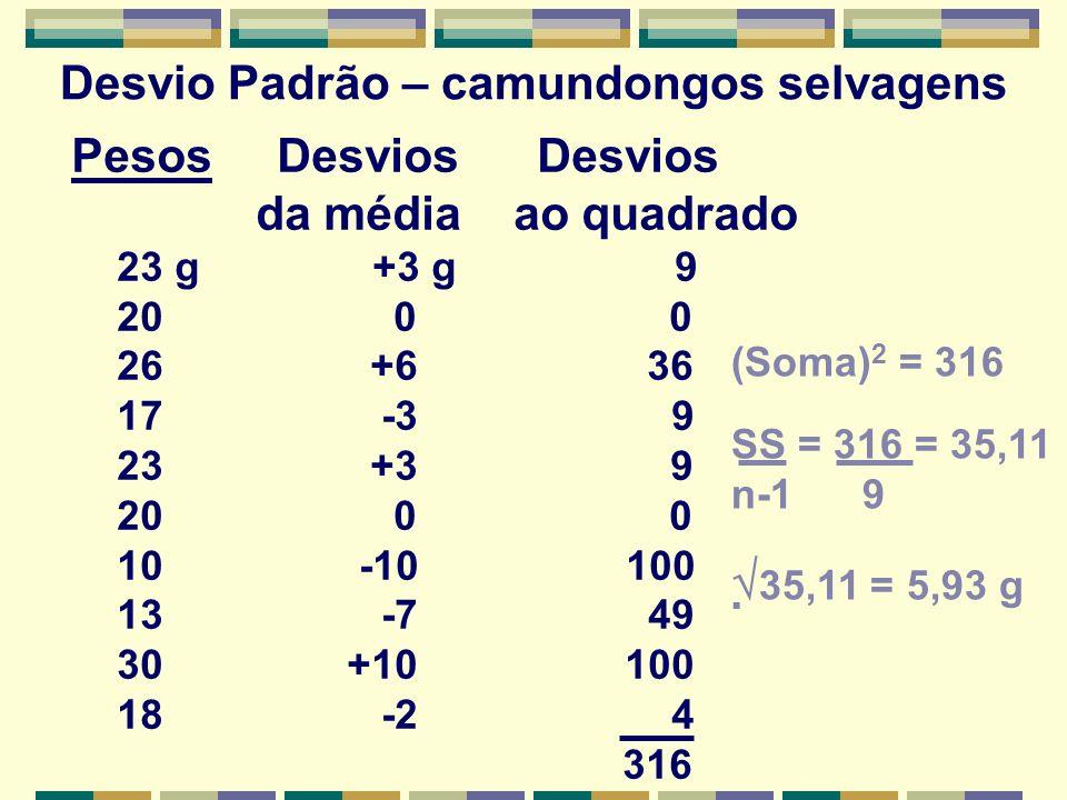 Desvio Padrão – camundongos selvagens Pesos Desvios Desvios da média ao quadrado 23 g +3 g 9 20 0 0 26 +6 36 17 -3 9 23 +3 9 20 0 0 10 -10 100 13 -7 49 30 +10 100 18 -2 4 316 (Soma) 2 = 316 SS = 316 = 35,11 n-1 9 35,11 = 5,93 g