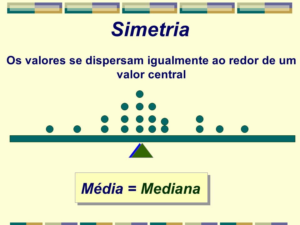 Simetria Média = Mediana Os valores se dispersam igualmente ao redor de um valor central