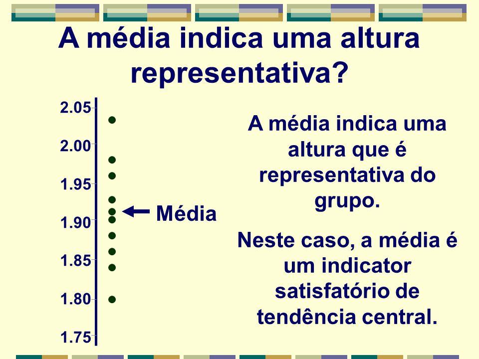 A média indica uma altura representativa? 2.05 2.00 1.95 1.90 1.85 1.80 1.75 Média A média indica uma altura que é representativa do grupo. Neste caso