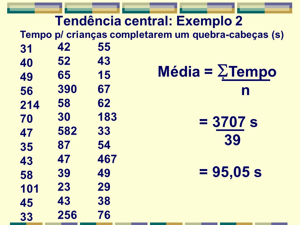 Tendência central: Exemplo 2 31 40 49 56 214 70 47 35 43 58 101 45 33 42 52 65 390 58 30 582 87 47 39 23 43 256 55 43 15 67 62 183 33 54 467 49 29 38