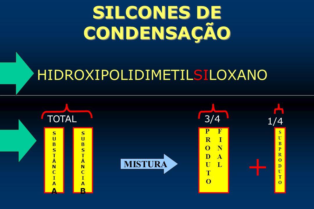 SILCONES DE CONDENSAÇÃO SUBSTÂNCIAASUBSTÂNCIAA SUBSTÂNCIABSUBSTÂNCIAB MISTURA P F R I O N D A U L T O SUBPRODUTOSUBPRODUTO + TOTAL3/4 1/4 HIDROXIPOLID