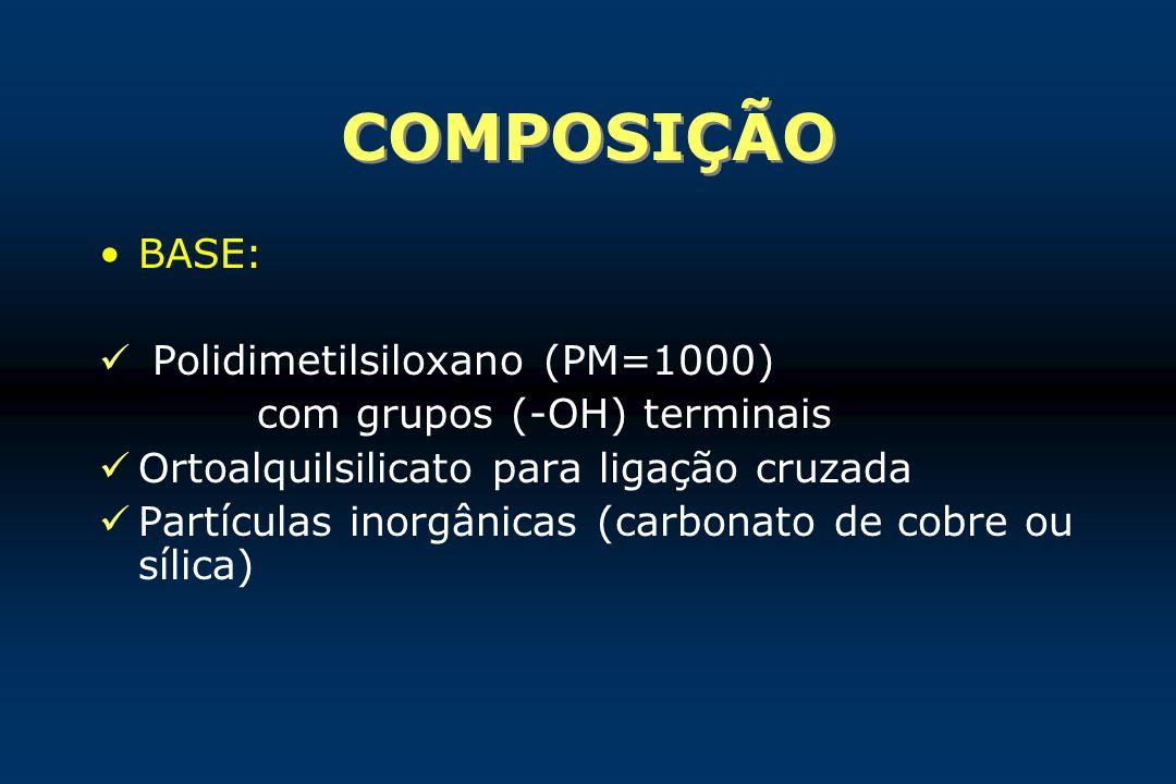 COMPOSIÇÃO BASE: Polidimetilsiloxano (PM=1000) com grupos (-OH) terminais Ortoalquilsilicato para ligação cruzada Partículas inorgânicas (carbonato de