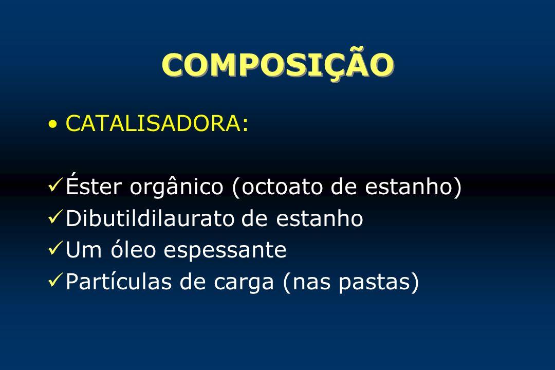 COMPOSIÇÃO CATALISADORA: Éster orgânico (octoato de estanho) Dibutildilaurato de estanho Um óleo espessante Partículas de carga (nas pastas)