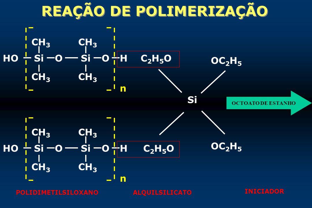 CH 3 Si CH 3 O Si CH 3 OH n HO CH 3 Si CH 3 O Si CH 3 OH n HOC2H5OC2H5O C2H5OC2H5O Si OC 2 H 5 OCTOATO DE ESTANHO POLIDIMETILSILOXANOALQUILSILICATO IN