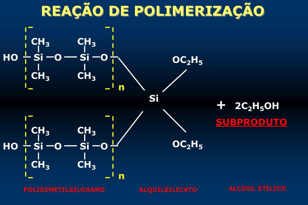 CH 3 Si CH 3 O Si CH 3 O n HO CH 3 Si CH 3 O Si CH 3 O n HO Si OC 2 H 5 + 2C 2 H 5 OH SUBPRODUTO POLIDIMETILSILOXANOALQUILSILICATO ALCOOL ETÍLICO REAÇ