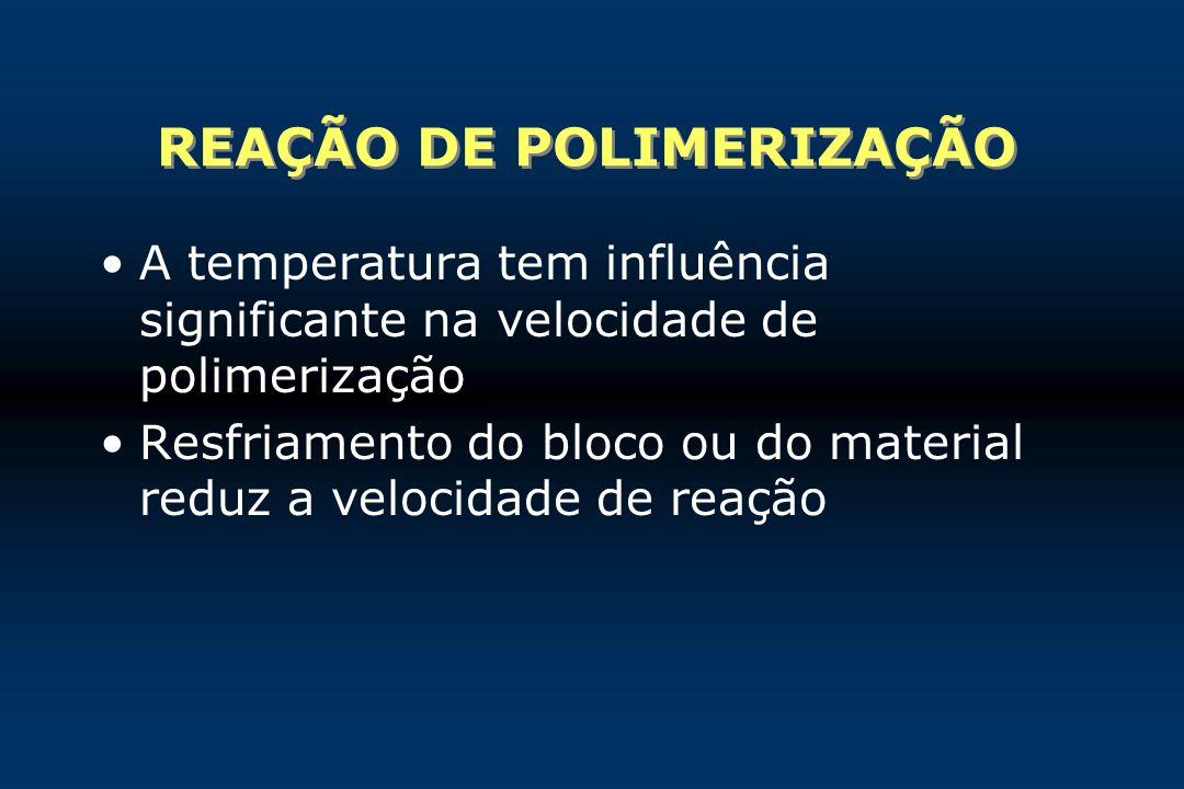 A temperatura tem influência significante na velocidade de polimerização Resfriamento do bloco ou do material reduz a velocidade de reação REAÇÃO DE P