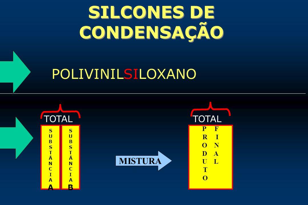 SILCONES DE CONDENSAÇÃO SUBSTÂNCIAASUBSTÂNCIAA SUBSTÂNCIABSUBSTÂNCIAB MISTURA P F R I O N D A U L T O TOTAL POLIVINILSILOXANO