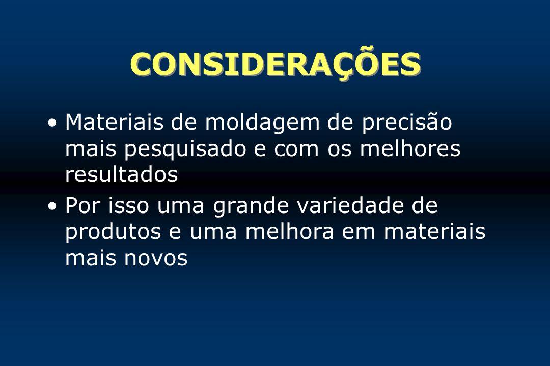 CONSIDERAÇÕES Materiais de moldagem de precisão mais pesquisado e com os melhores resultados Por isso uma grande variedade de produtos e uma melhora e