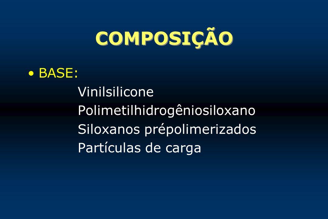 COMPOSIÇÃO BASE: Vinilsilicone Polimetilhidrogêniosiloxano Siloxanos prépolimerizados Partículas de carga
