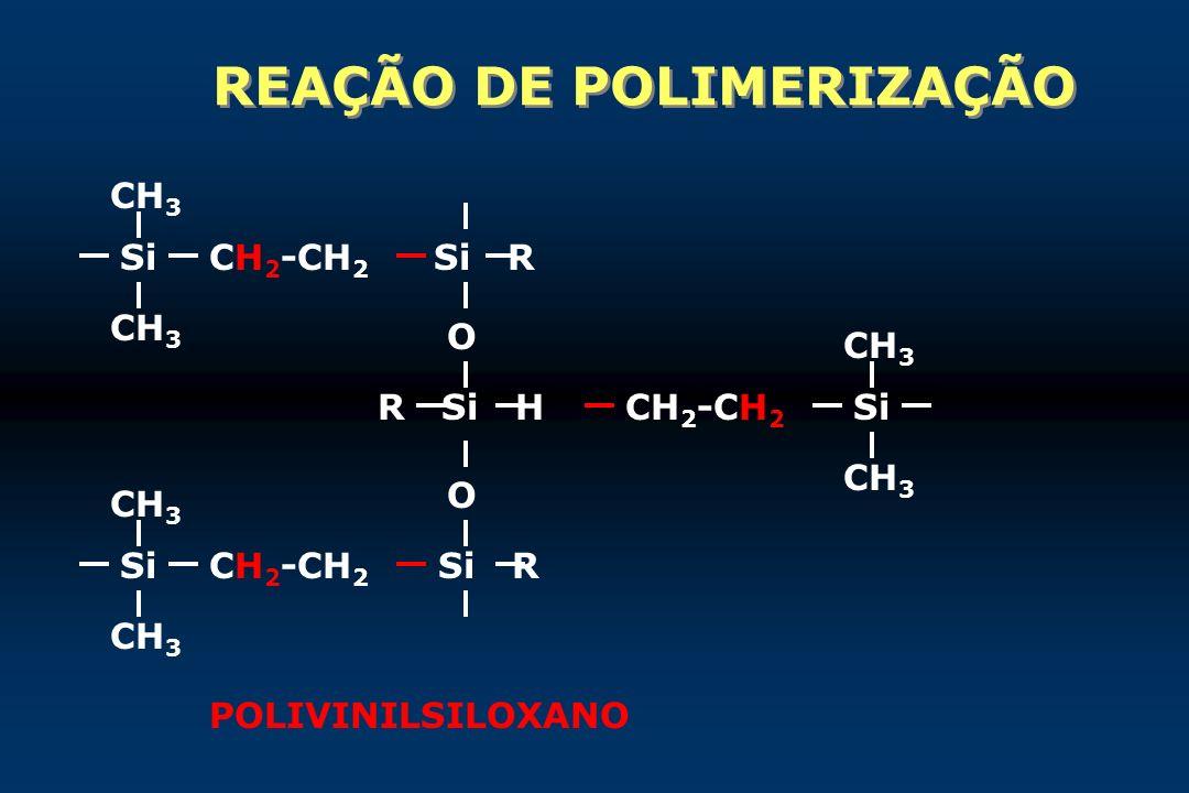 REAÇÃO DE POLIMERIZAÇÃO CH 3 Si CH 3 Si CH 3 CH 2 -CH 2 Si R R Si H O Si R O CH 2 -CH 2 CH 3 Si CH 3 POLIVINILSILOXANO