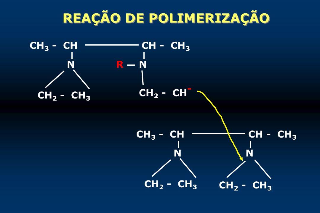 REAÇÃO DE POLIMERIZAÇÃO CH 3 - CHCH - CH 3 NN CH 2 - CH 3 CH 2 - CH - CH 3 - CHCH - CH 3 NN CH 2 - CH 3 R