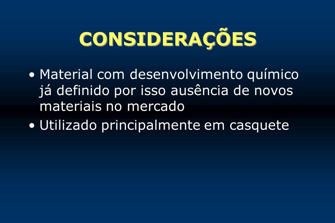 CONSIDERAÇÕES Material com desenvolvimento químico já definido por isso ausência de novos materiais no mercado Utilizado principalmente em casquete
