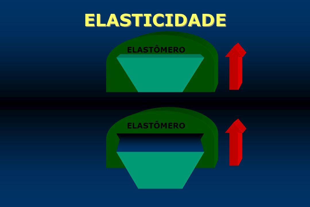 ELASTICIDADE ELASTÔMERO RETENTIVA ELASTÔMERO
