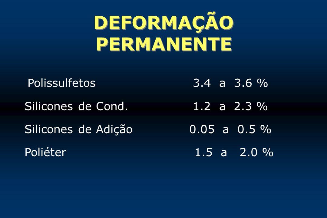 DEFORMAÇÃO PERMANENTE Polissulfetos 3.4 a 3.6 % Silicones de Cond. 1.2 a 2.3 % Silicones de Adição 0.05 a 0.5 % Poliéter 1.5 a 2.0 %