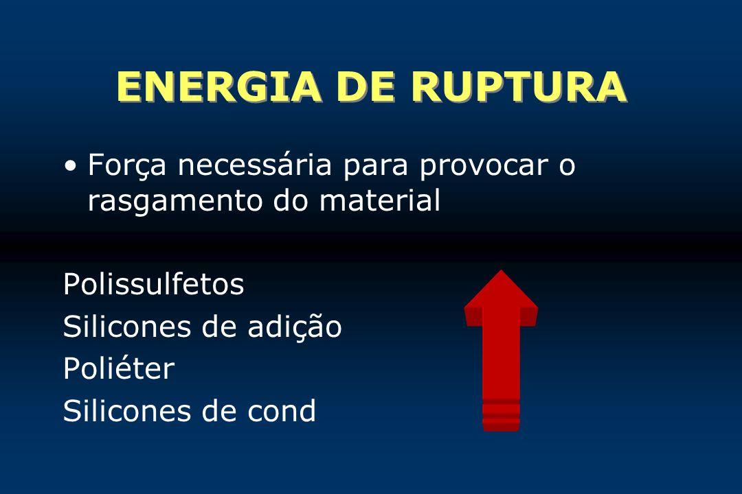ENERGIA DE RUPTURA Força necessária para provocar o rasgamento do material Polissulfetos Silicones de adição Poliéter Silicones de cond
