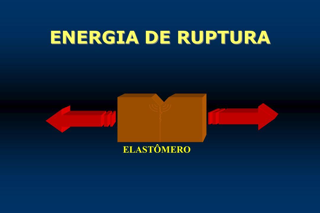 ENERGIA DE RUPTURA ELASTÔMERO