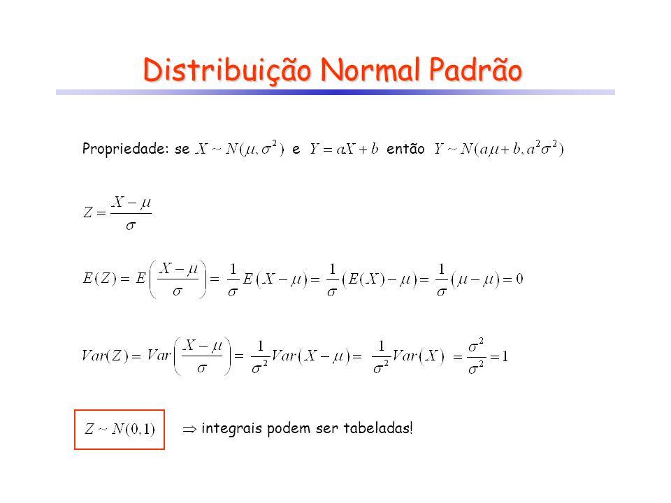 Distribuição Normal Padrão z - + 0z