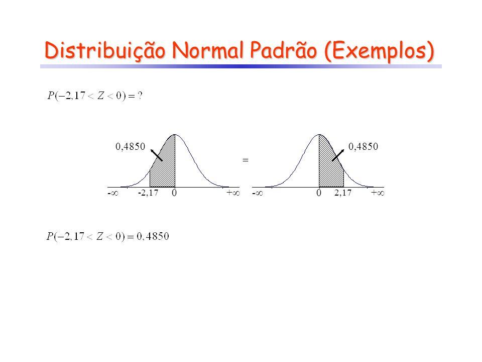Distribuição Normal Padrão (Exemplos) =+ - + 0 2 - + 0 1 - + 0 2 0,47720,3413