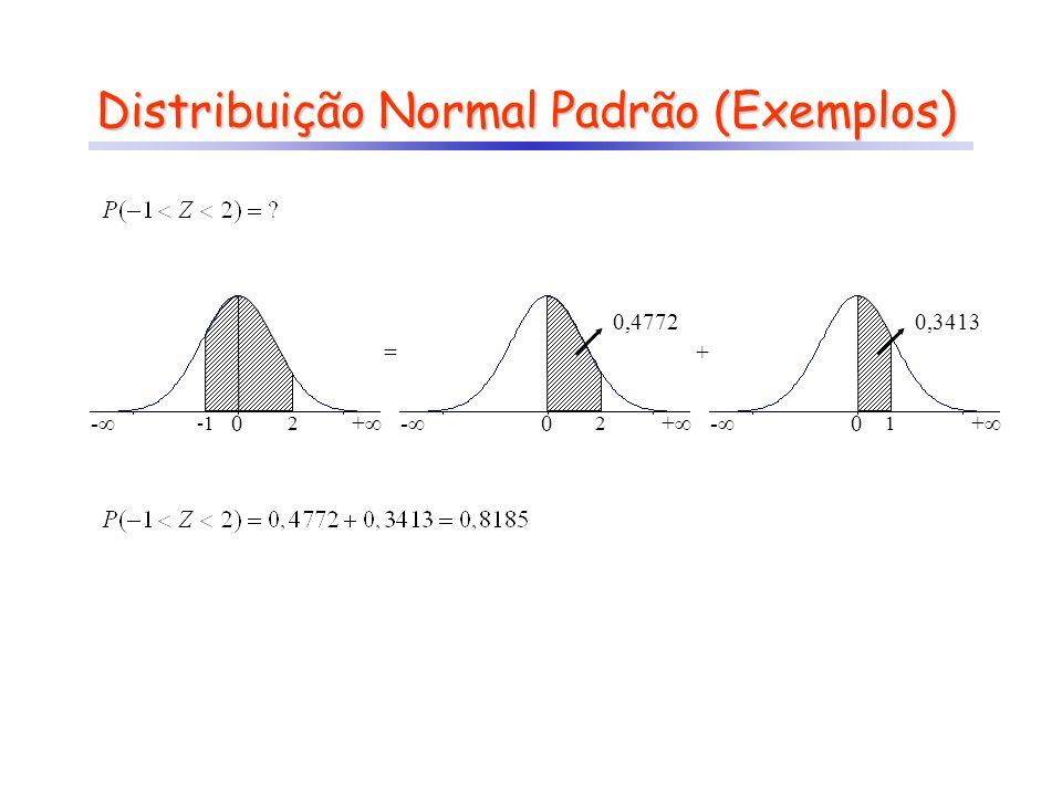 - + 0 - + 0 1,5 - + 0 Distribuição Normal Padrão (Exemplos) = 0,5 _ 0,4332