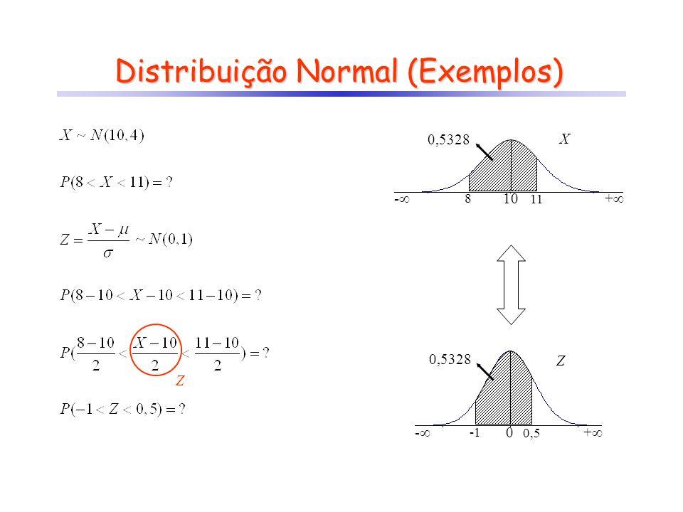 Distribuição da Soma de Variáveis Aleatórias Qual a distribuição de Y .