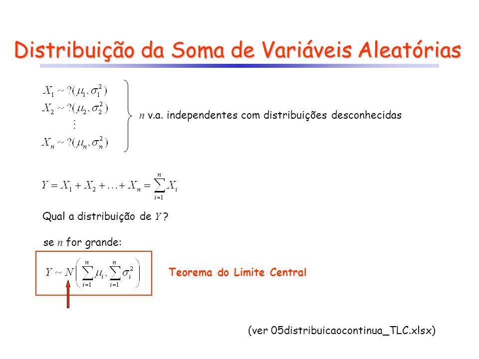 Aproximação da Binomial à Normal onde cada X i tem distribuição Bernoulli ( 0 ou 1 ) e P(X i = 1) = p Se Y tem uma distribuição binomial com parâmetros n e p : Então, se n for grande, pelo TLC: