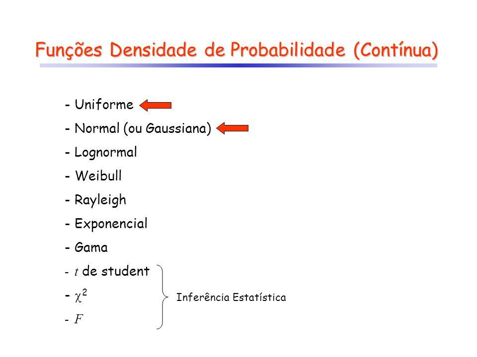 Variável Aleatória Contínua (Revisão) Função Densidade de Probabilidade (fdp) Para v.a.