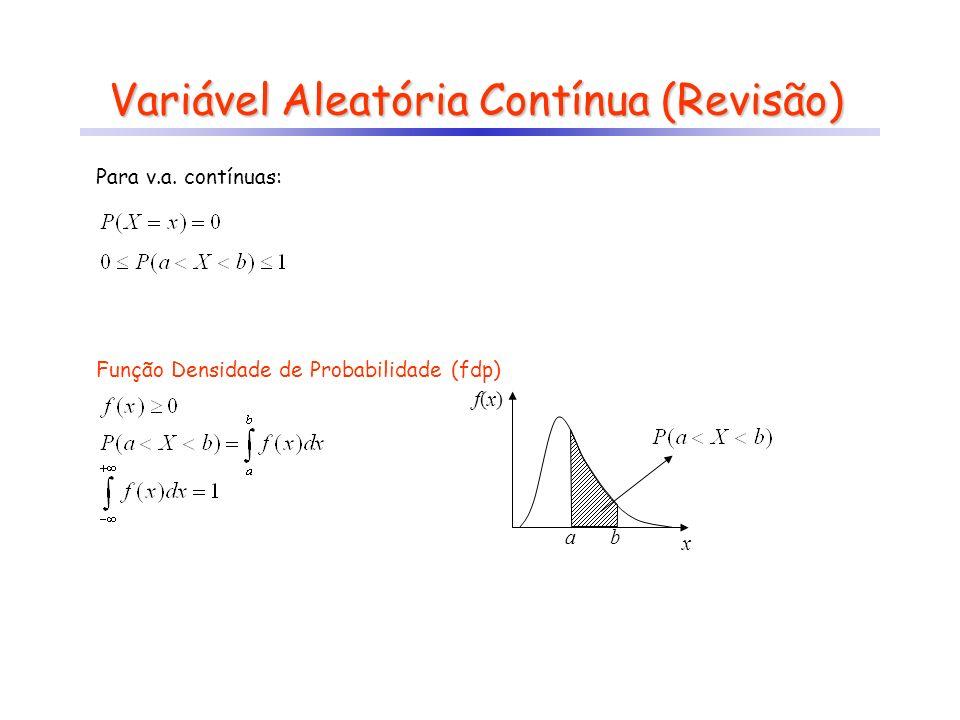 Distribuição Uniforme (Contínua) f(x)f(x) X a b X = [a, b] P(a X b) = 1 f(x) = .
