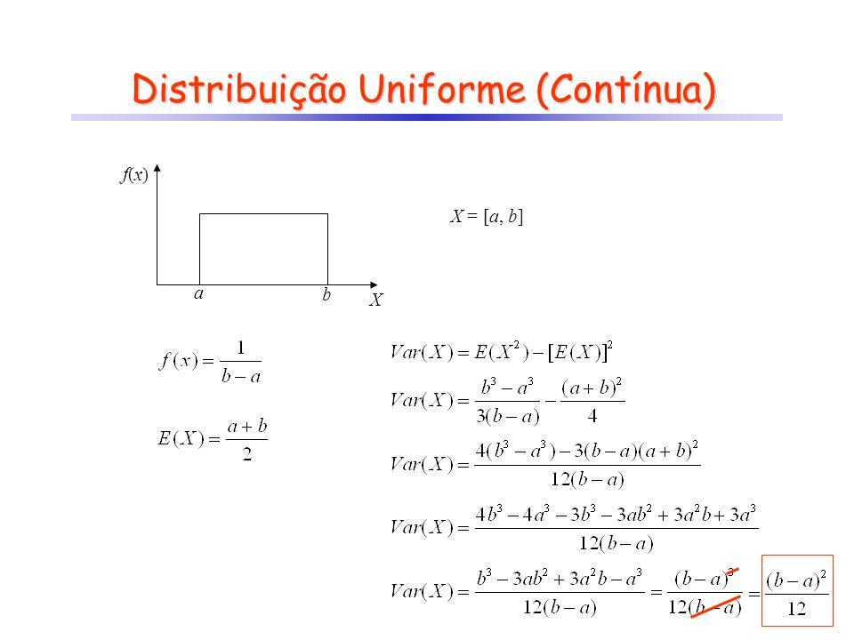 Distribuição Uniforme (Contínua) f(x)f(x) X a b X = [a, b]