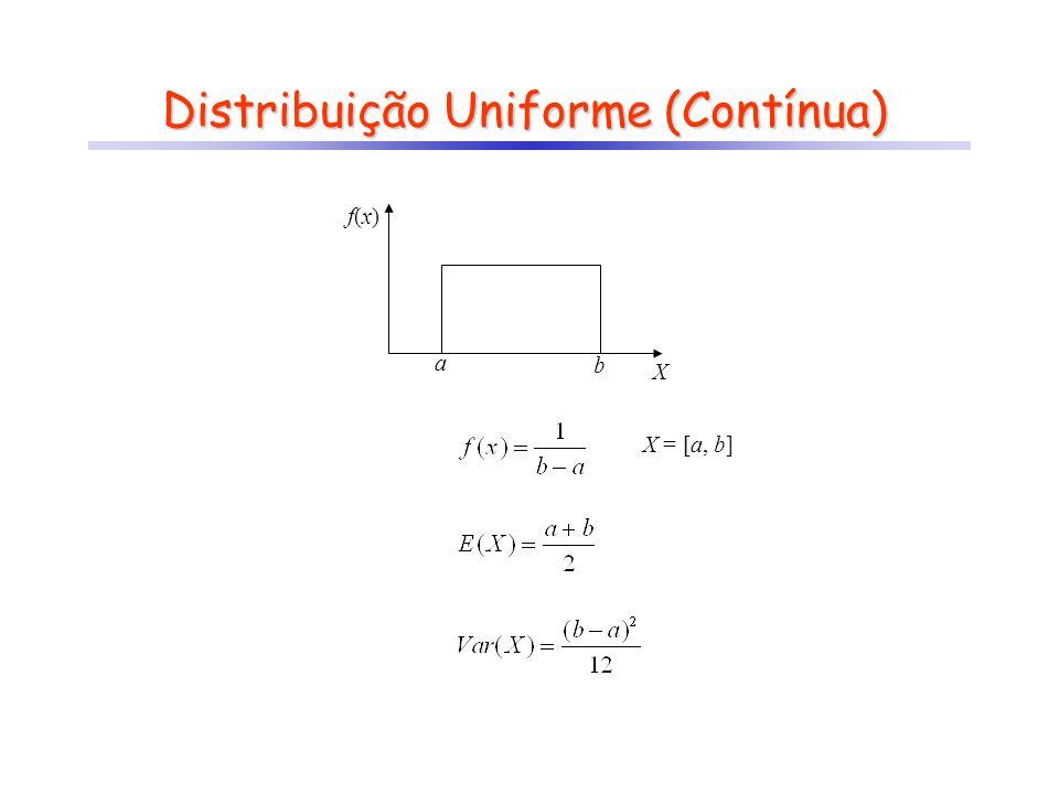 Distribuição Normal ou Gaussiana - + Exemplo: