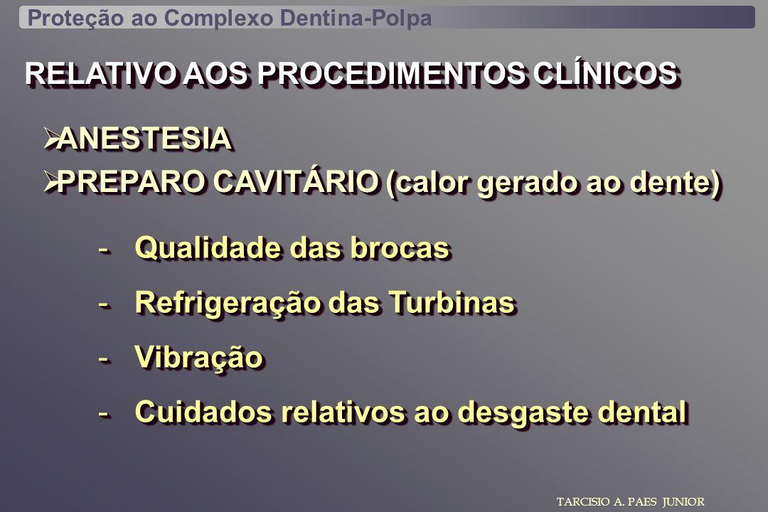Proteção ao Complexo Dentina-Polpa RELATIVO AOS PROCEDIMENTOS CLÍNICOS ANESTESIA ANESTESIA PREPARO CAVITÁRIO (calor gerado ao dente) PREPARO CAVITÁRIO