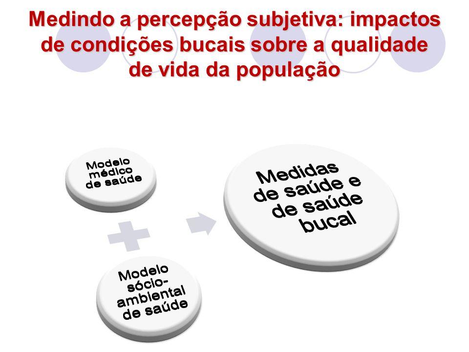 Medindo a percepção subjetiva: impactos de condições bucais sobre a qualidade de vida da população