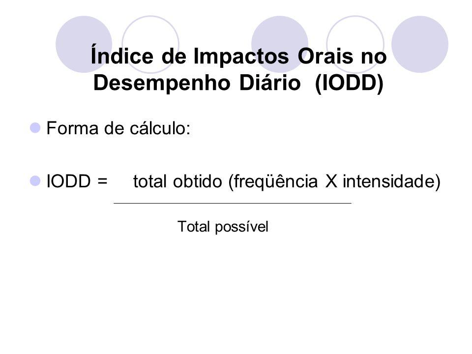 Forma de cálculo: IODD = total obtido (freqüência X intensidade) Total possível Índice de Impactos Orais no Desempenho Diário (IODD)