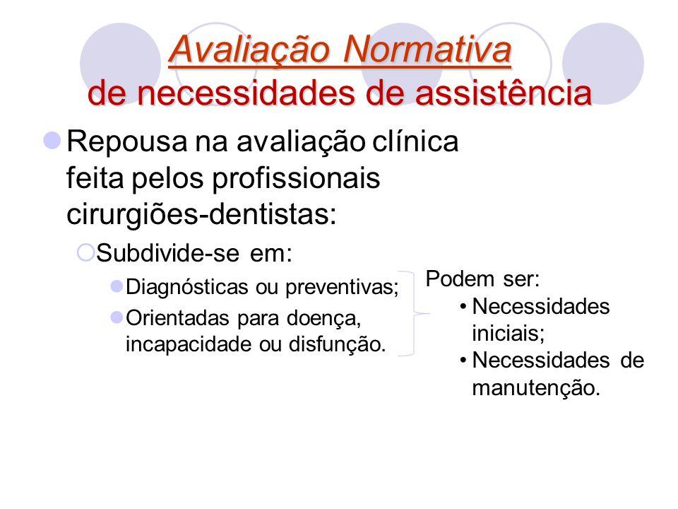 Repousa na avaliação clínica feita pelos profissionais cirurgiões-dentistas: Subdivide-se em: Diagnósticas ou preventivas; Orientadas para doença, inc