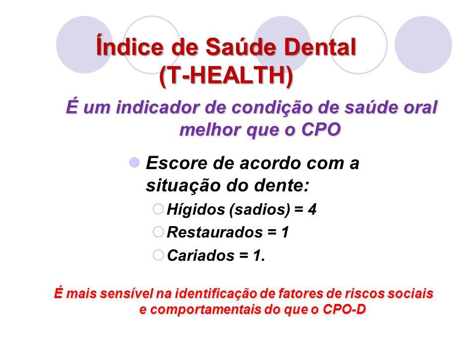 Índice de Saúde Dental (T-HEALTH) Escore de acordo com a situação do dente: Hígidos (sadios) = 4 Restaurados = 1 Cariados = 1. É um indicador de condi