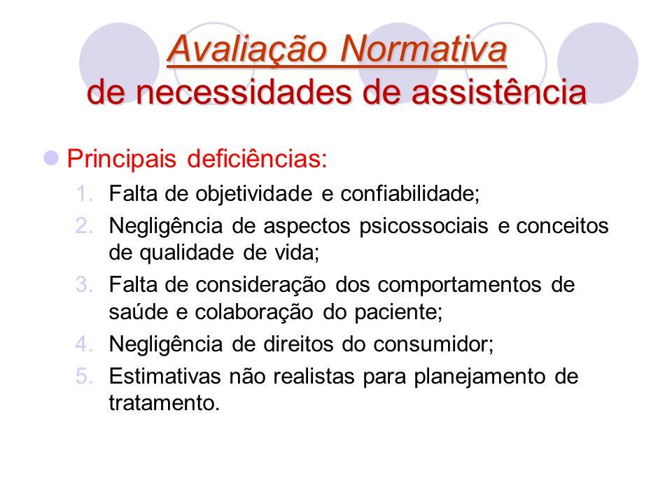 Principais deficiências: 1.Falta de objetividade e confiabilidade; 2.Negligência de aspectos psicossociais e conceitos de qualidade de vida; 3.Falta d