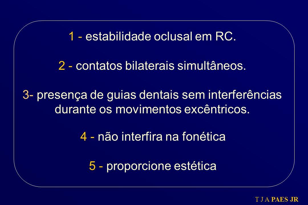 T J A PAES JR 1 - estabilidade oclusal em RC. 2 - contatos bilaterais simultâneos. 3- presença de guias dentais sem interferências durante os moviment