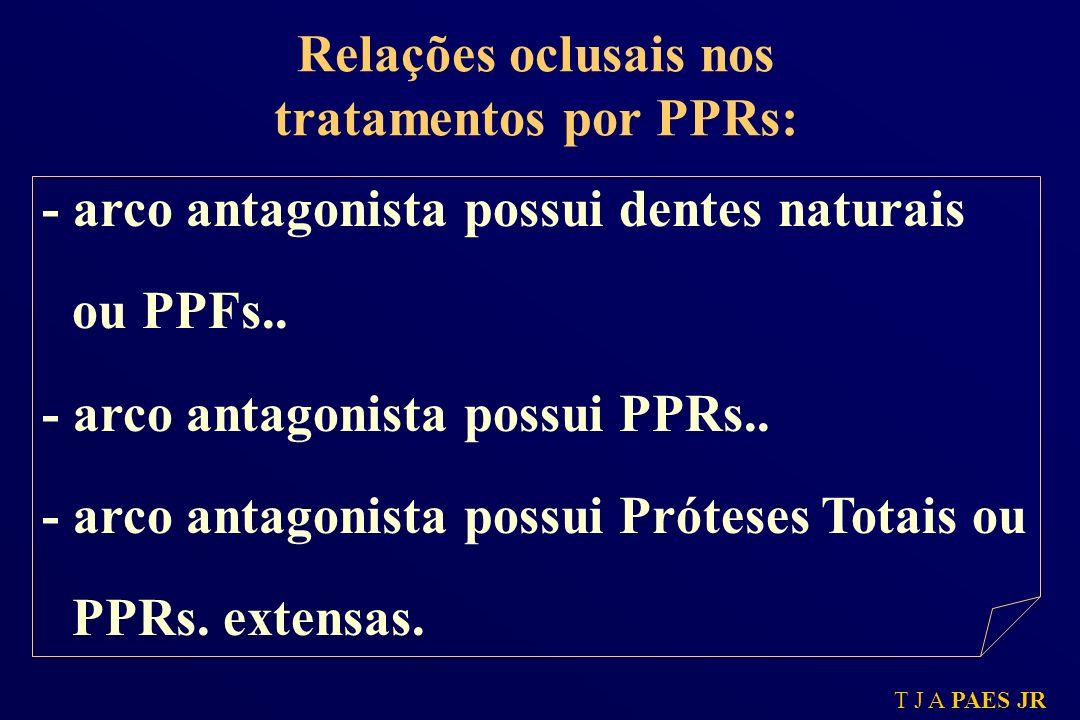 T J A PAES JR Relações oclusais nos tratamentos por PPRs: - arco antagonista possui dentes naturais ou PPFs.. - arco antagonista possui PPRs.. - arco