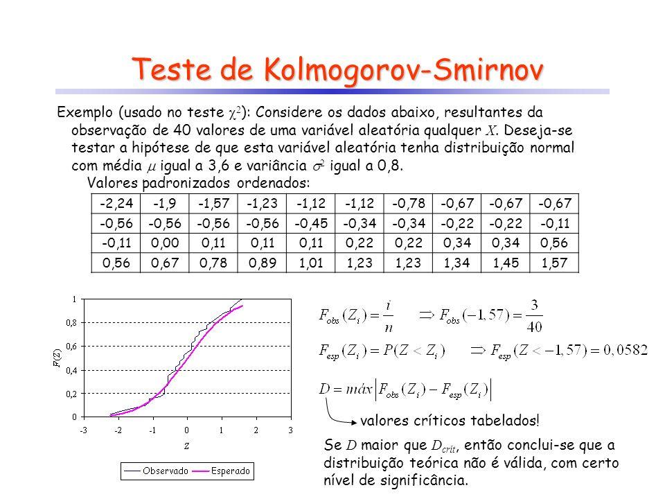 Teste de Kolmogorov-Smirnov Exemplo (usado no teste 2 ): Considere os dados abaixo, resultantes da observação de 40 valores de uma variável aleatória