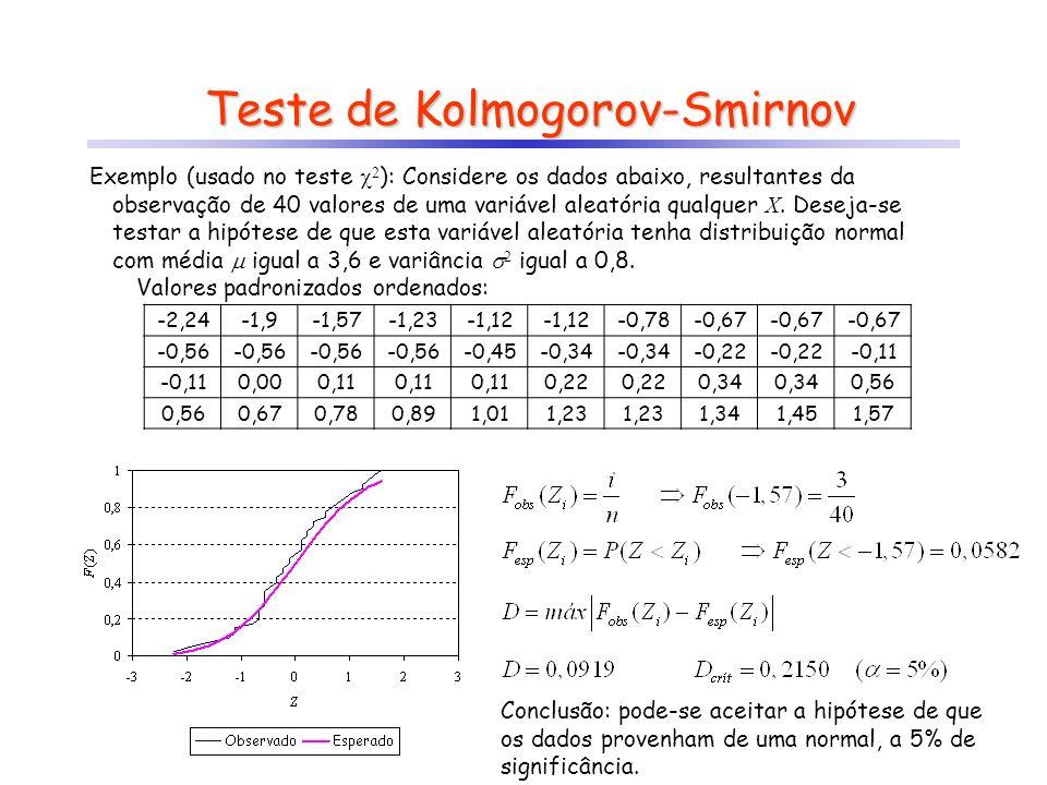 Exemplo (usado no teste 2 ): Considere os dados abaixo, resultantes da observação de 40 valores de uma variável aleatória qualquer X. Deseja-se testar