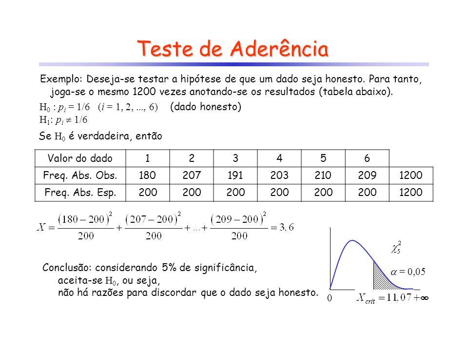 2,24,13,54,55,03,73,02,63,41,6 3,13,33,83,14,73,72,54,34,93,6 2,93,33,93,14,83,13,74,43,24,1 1,93,44,73,83,02,63,93,04,23,5 Teste de Normalidade / Teste de Aderência Exemplo: Considere os dados abaixo, resultantes da observação de 40 valores de uma variável aleatória qualquer Y.