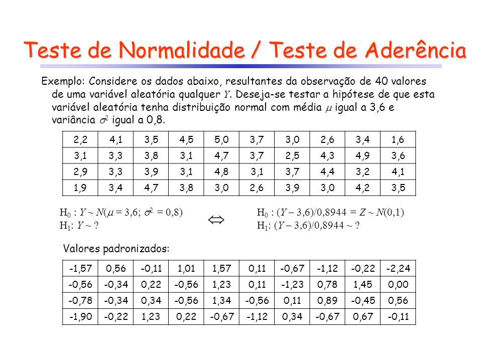 2,24,13,54,55,03,73,02,63,41,6 3,13,33,83,14,73,72,54,34,93,6 2,93,33,93,14,83,13,74,43,24,1 1,93,44,73,83,02,63,93,04,23,5 Teste de Normalidade / Tes