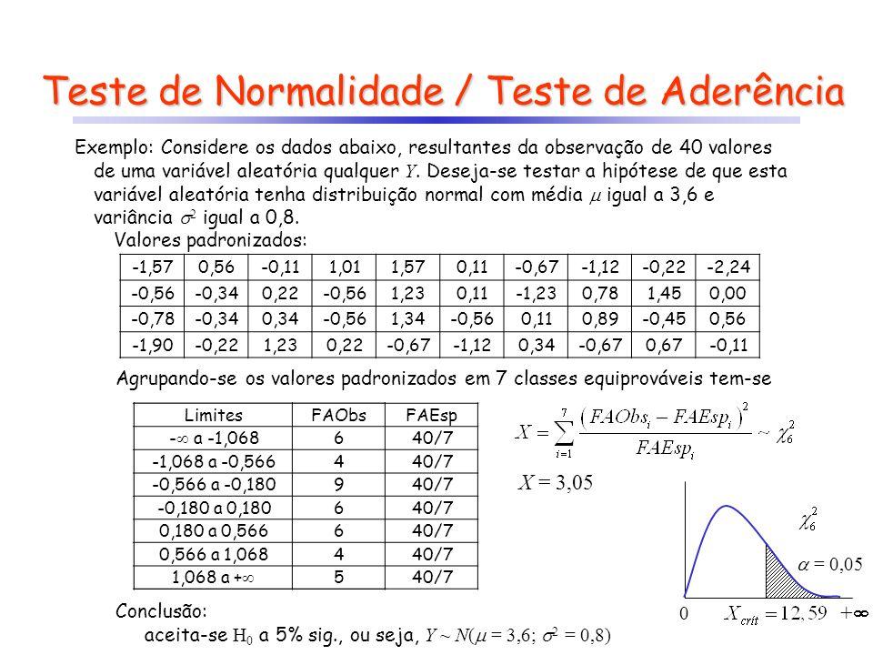 Teste de Aderência OBSERVAÇÕES: -Deve-se agrupar os dados em 2 a 20 classes excludentes (ideal 5); -Se houver apenas 2 classes, o valor esperado de cada uma deve ser 5; -Se houver mais que 2 classes, não mais de 20% dos valores esperados devem ser < 5, e nenhum deve ser nulo; -Não é necessário que as classes sejam equiprováveis; -Este teste não é sensível ao ordenamento das classes; e -Para cada parâmetro estimado, perde-se 1 grau de liberdade.