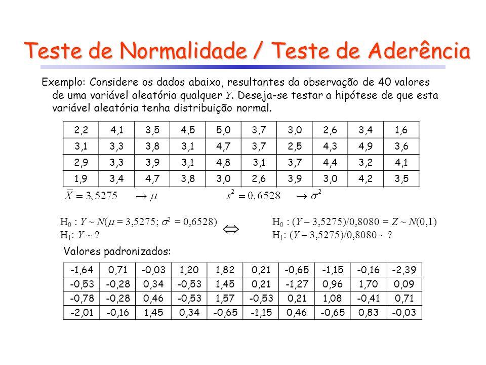 LimitesFAObs - a -1,0686 -1,068 a -0,5664 -0,566 a -0,1807 -0,180 a 0,1805 0,180 a 0,5667 0,566 a 1,0684 1,068 a + 7 LimitesFAObsFAEsp - a -1,068640/7 -1,068 a -0,566440/7 -0,566 a -0,180740/7 -0,180 a 0,180540/7 0,180 a 0,566740/7 0,566 a 1,068440/7 1,068 a + 740/7 Teste de Normalidade / Teste de Aderência Exemplo: Considere os dados abaixo, resultantes da observação de 40 valores de uma variável aleatória qualquer Y.