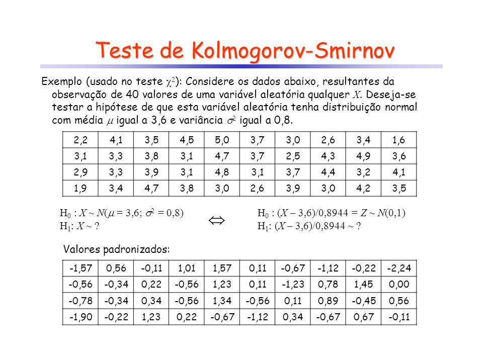 Teste de Kolmogorov-Smirnov Exemplo (usado no teste 2 ): Considere os dados abaixo, resultantes da observação de 40 valores de uma variável aleatória qualquer X.