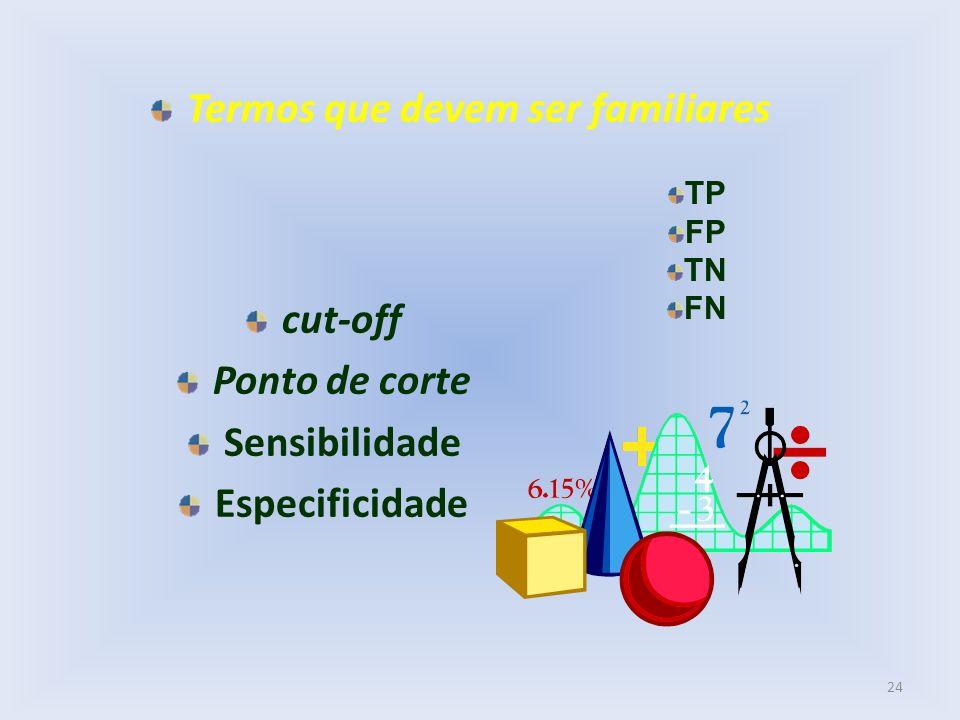 cut-off Ponto de corte Sensibilidade Especificidade Termos que devem ser familiares 24 TP FP TN FN