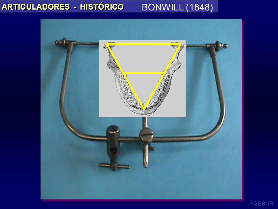 PAES JR ARTICULADORES - HISTÓRICO BONWILL (1848)