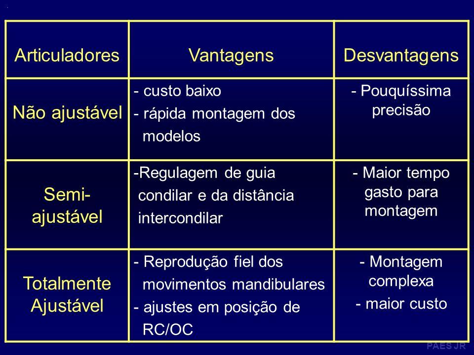 PAES JR ArticuladoresVantagensDesvantagens Não ajustável - custo baixo - rápida montagem dos modelos - Pouquíssima precisão Semi- ajustável -Regulagem