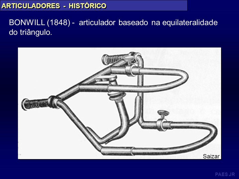 PAES JR ARTICULADORES - HISTÓRICO BONWILL (1848) - articulador baseado na equilateralidade do triângulo. Saizar