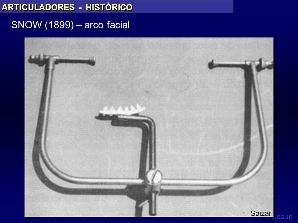 PAES JR ARTICULADORES - HISTÓRICO SNOW (1899) – arco facial Saizar