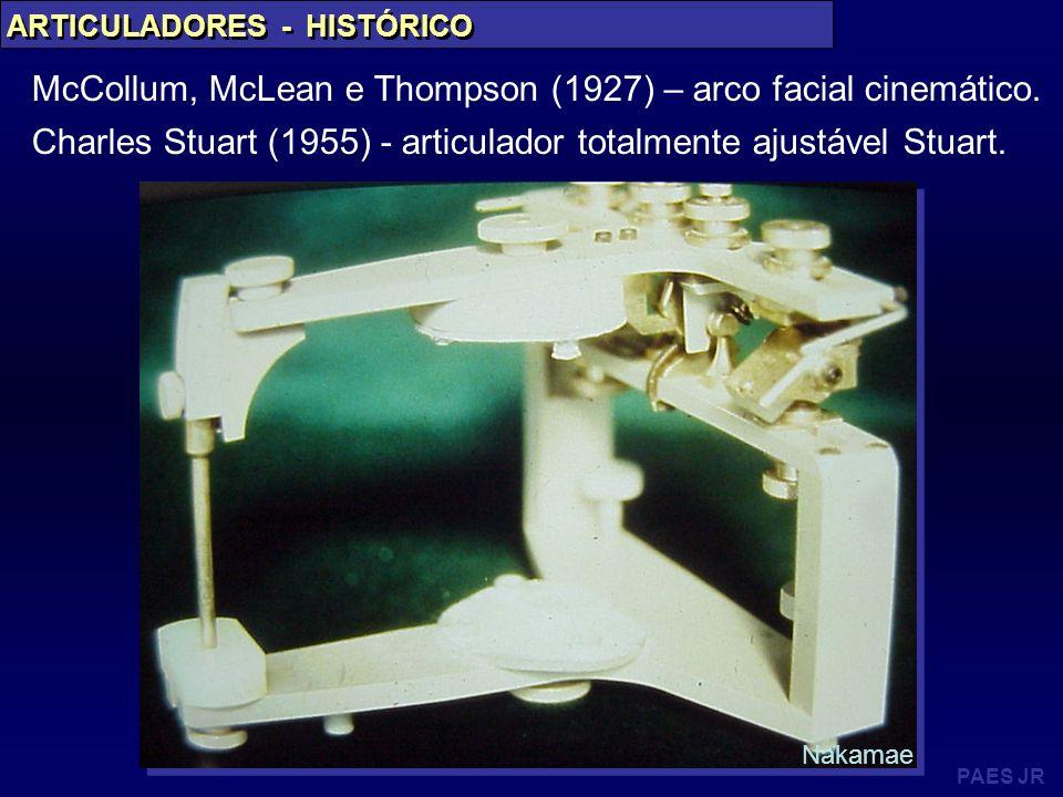 PAES JR ARTICULADORES - HISTÓRICO McCollum, McLean e Thompson (1927) – arco facial cinemático. Charles Stuart (1955) - articulador totalmente ajustáve